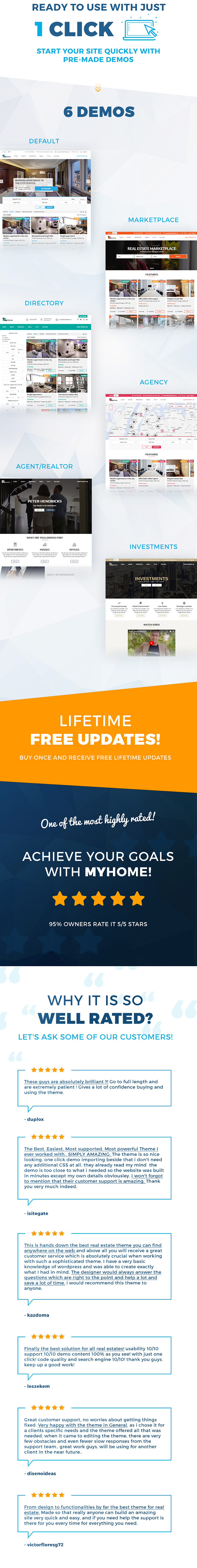 - 4 big - Real Estate WordPress Theme | MyHome